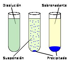 inhibidor de la cristalización